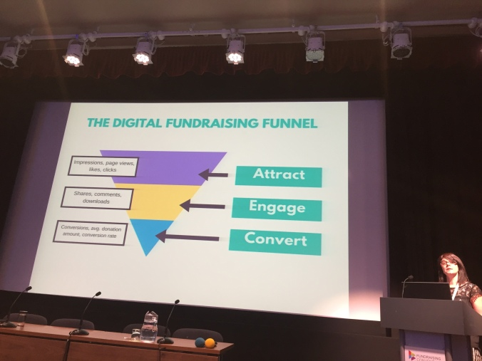 Digital Fundraising Funnel.JPG